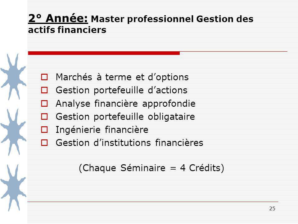 25 2° Année: Master professionnel Gestion des actifs financiers Marchés à terme et doptions Gestion portefeuille dactions Analyse financière approfond
