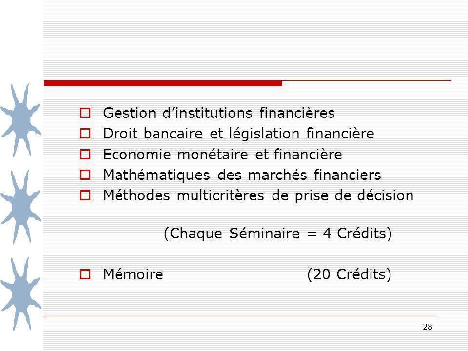 28 Gestion dinstitutions financières Droit bancaire et législation financière Economie monétaire et financière Mathématiques des marchés financiers Mé