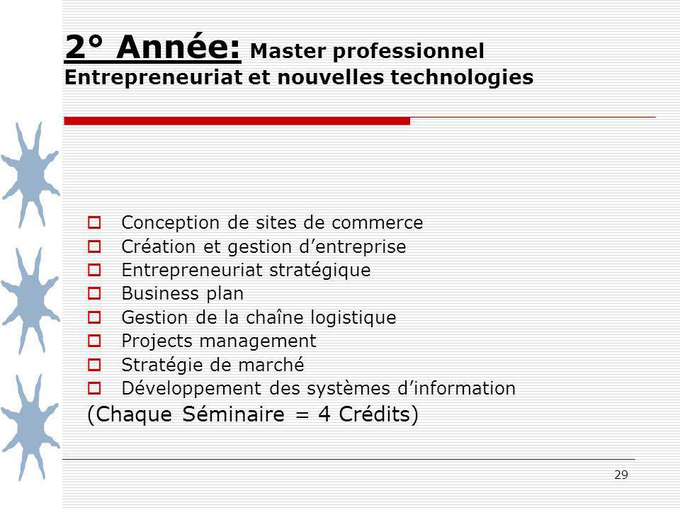 29 2° Année: Master professionnel Entrepreneuriat et nouvelles technologies Conception de sites de commerce Création et gestion dentreprise Entreprene