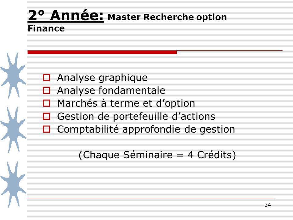 34 2° Année: Master Recherche option Finance Analyse graphique Analyse fondamentale Marchés à terme et doption Gestion de portefeuille dactions Compta