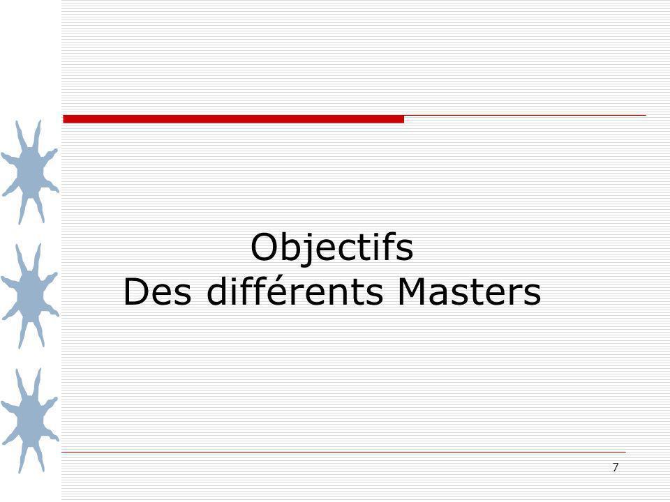 38 2 e Année: Master Général (MBAIP) Executive Double diplôme (français et libanais): Bac + 3 Un minimum de 3 années dexpérience requis 3 options sont disponibles: -Management de lentreprise -Management de la santé -Management des institutions financières (Voir www.MBAIP.com)