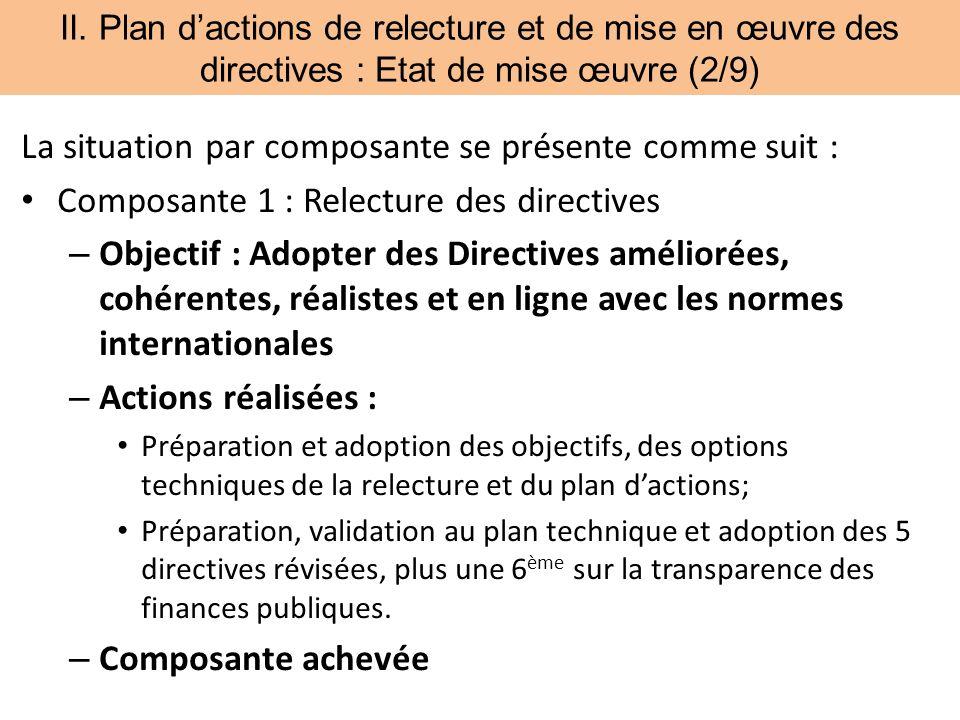 II. Plan dactions de relecture et de mise en œuvre des directives : Etat de mise œuvre (2/9) La situation par composante se présente comme suit : Comp