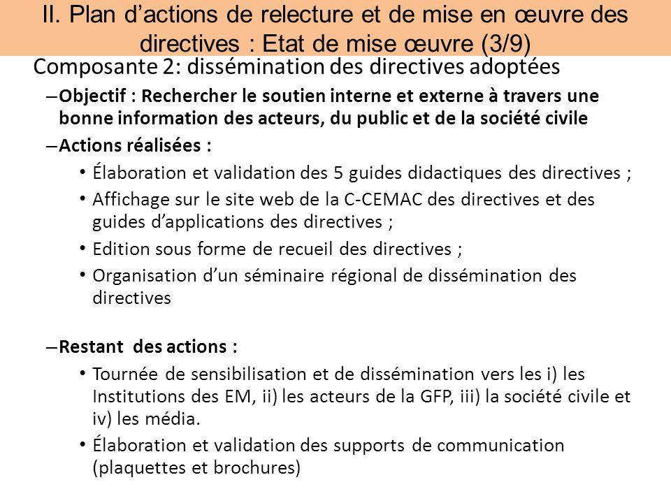 II. Plan dactions de relecture et de mise en œuvre des directives : Etat de mise œuvre (3/9) Composante 2: dissémination des directives adoptées – Obj