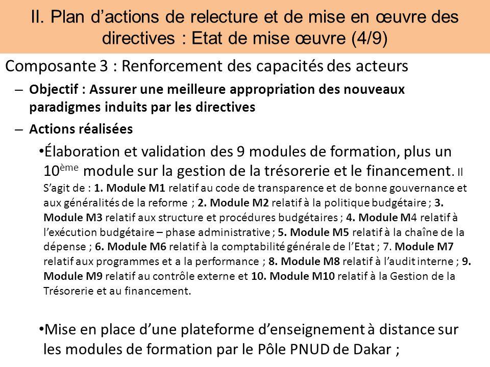 II. Plan dactions de relecture et de mise en œuvre des directives : Etat de mise œuvre (4/9) Composante 3 : Renforcement des capacités des acteurs – O