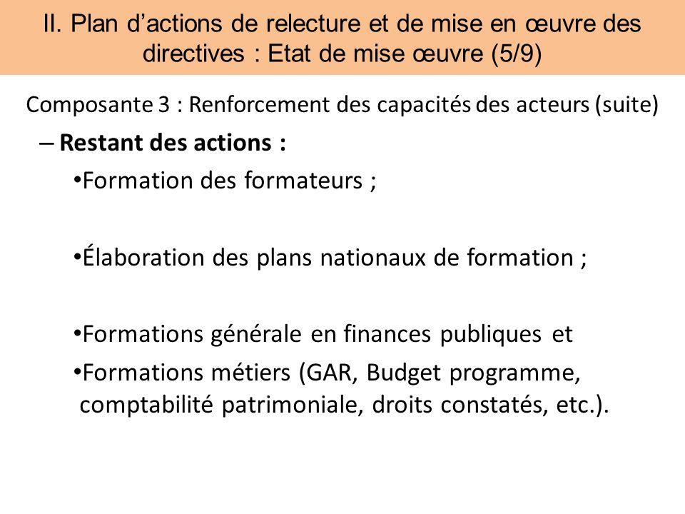 II. Plan dactions de relecture et de mise en œuvre des directives : Etat de mise œuvre (5/9) Composante 3 : Renforcement des capacités des acteurs (su
