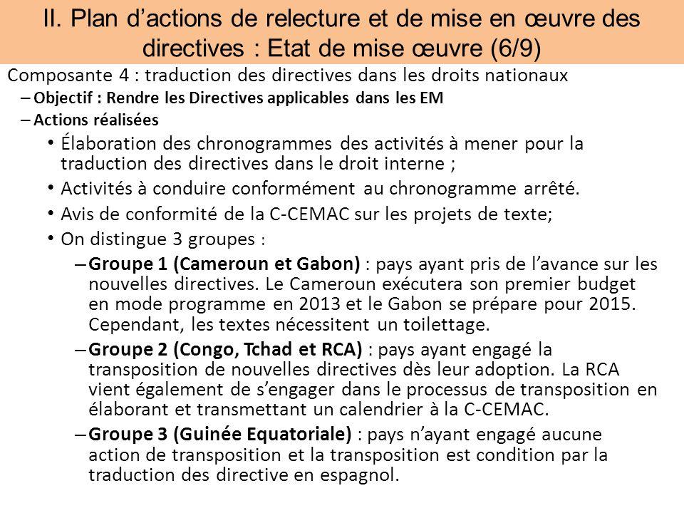 II. Plan dactions de relecture et de mise en œuvre des directives : Etat de mise œuvre (6/9) Composante 4 : traduction des directives dans les droits