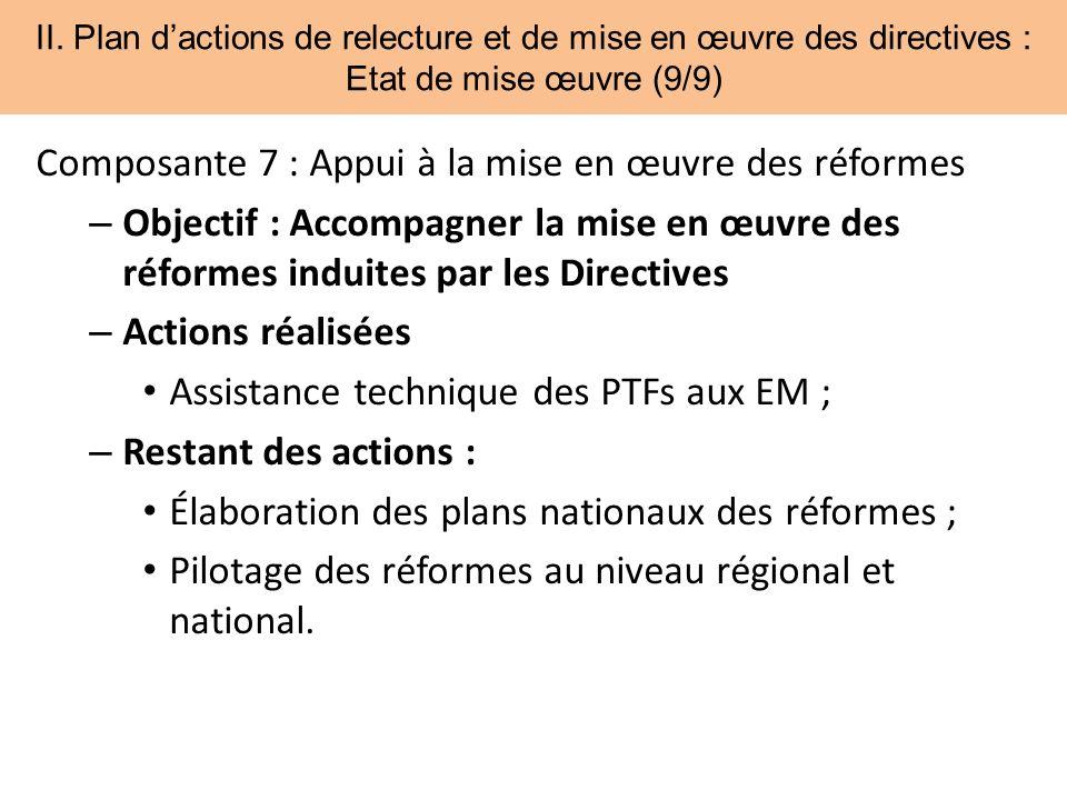 II. Plan dactions de relecture et de mise en œuvre des directives : Etat de mise œuvre (9/9) Composante 7 : Appui à la mise en œuvre des réformes – Ob
