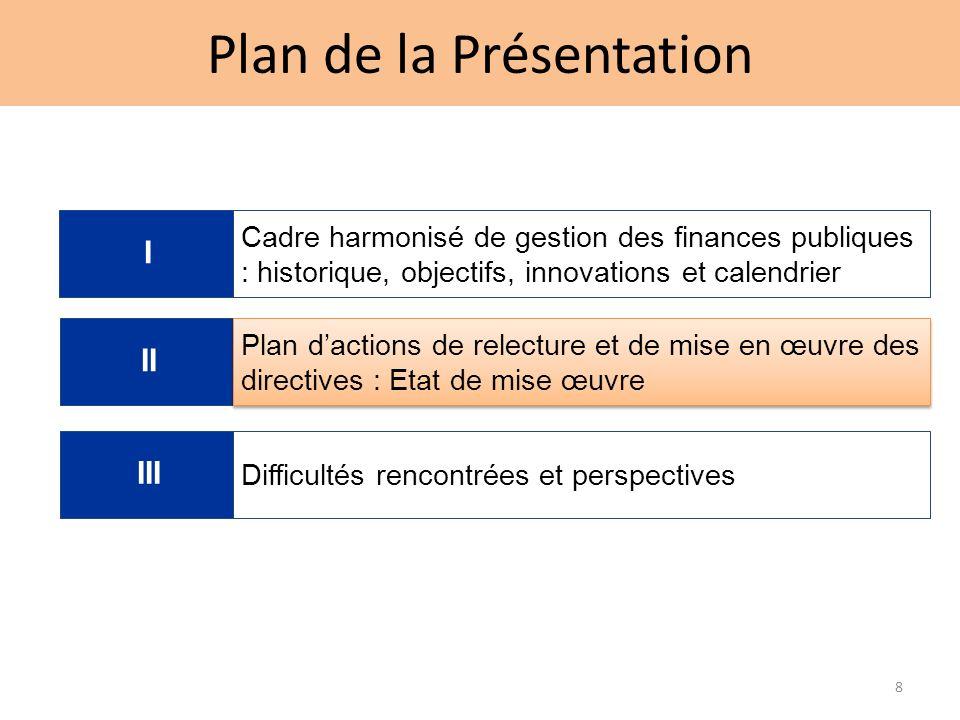 Plan de la Présentation 8 I Cadre harmonisé de gestion des finances publiques : historique, objectifs, innovations et calendrier II III Plan dactions de relecture et de mise en œuvre des directives : Etat de mise œuvre Difficultés rencontrées et perspectives