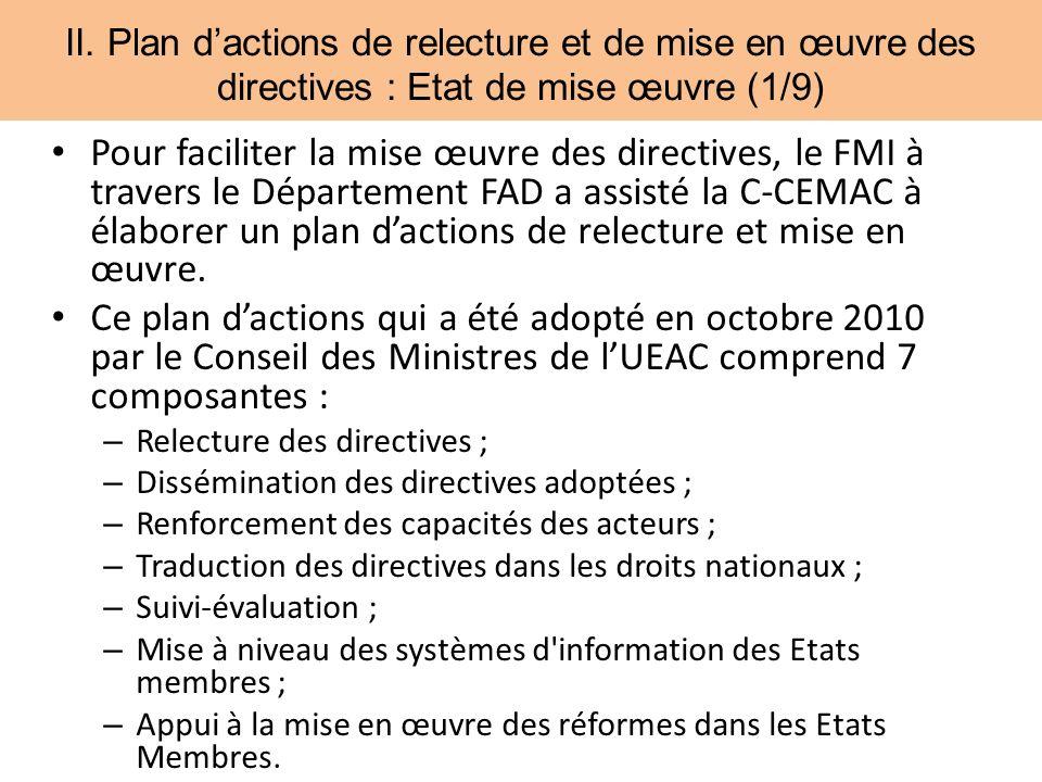II. Plan dactions de relecture et de mise en œuvre des directives : Etat de mise œuvre (1/9) Pour faciliter la mise œuvre des directives, le FMI à tra