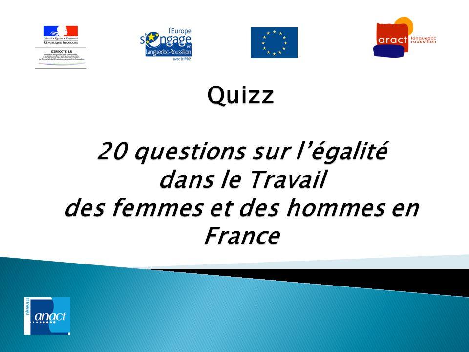 Quizz 20 questions sur légalité dans le Travail des femmes et des hommes en France