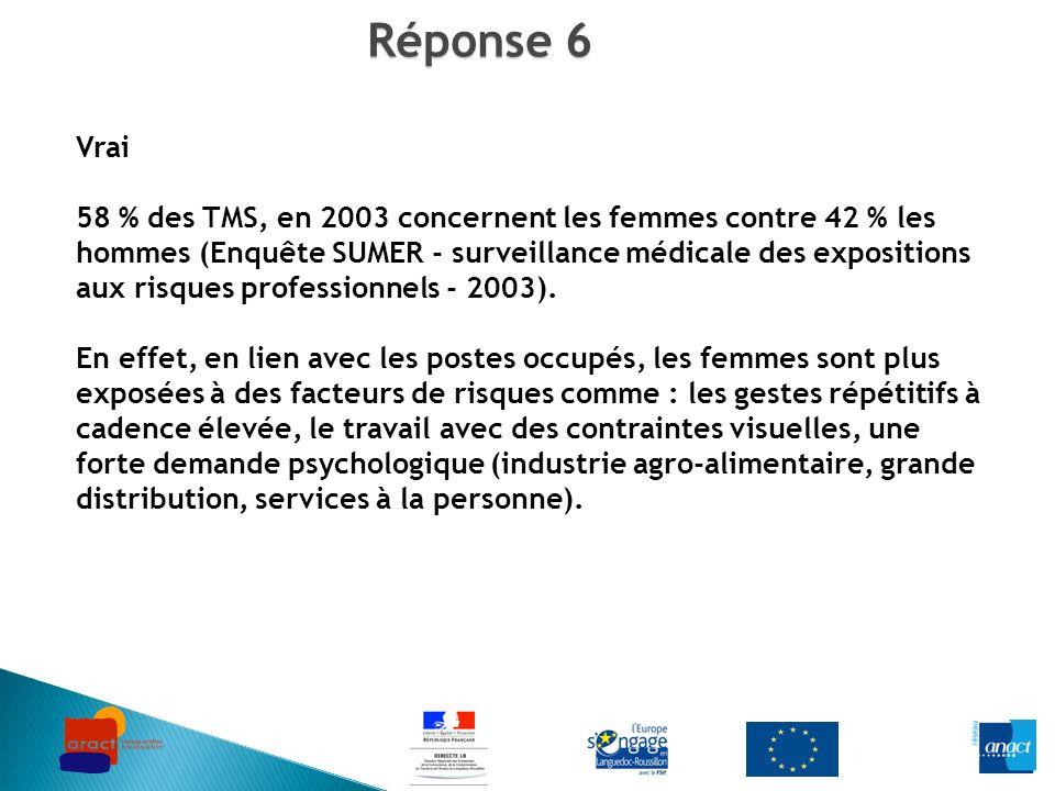 Réponse 6 Vrai 58 % des TMS, en 2003 concernent les femmes contre 42 % les hommes (Enquête SUMER - surveillance médicale des expositions aux risques p