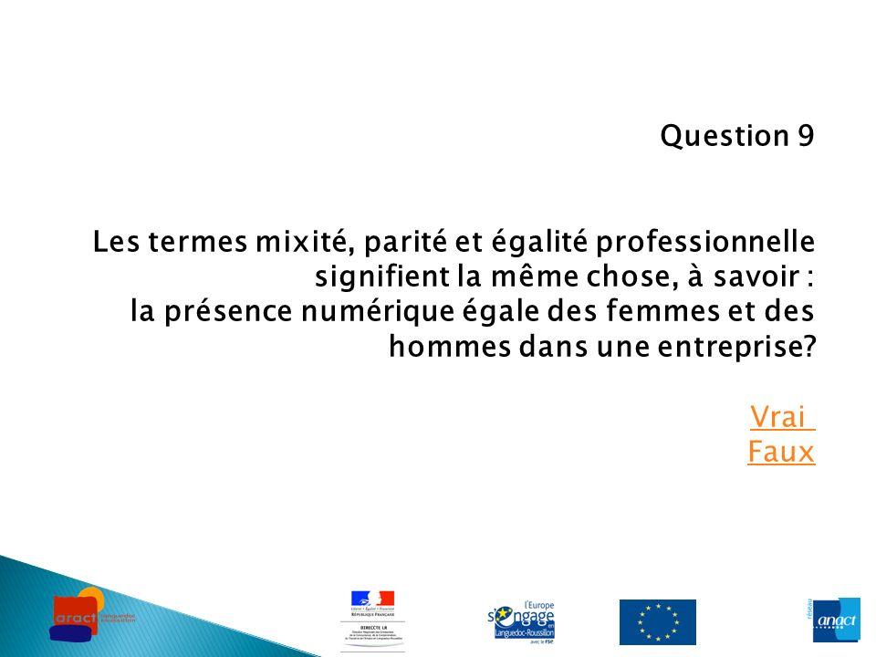 Question 9 Les termes mixité, parité et égalité professionnelle signifient la même chose, à savoir : la présence numérique égale des femmes et des hom