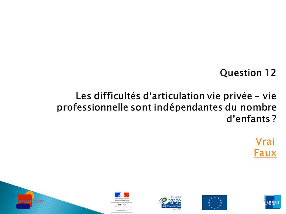 Question 12 Les difficultés darticulation vie privée - vie professionnelle sont indépendantes du nombre denfants ? Vrai Faux
