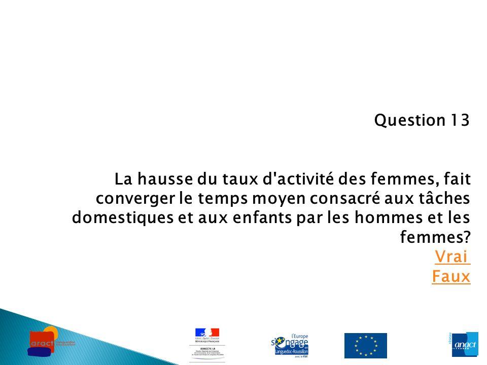 Question 13 La hausse du taux d'activité des femmes, fait converger le temps moyen consacré aux tâches domestiques et aux enfants par les hommes et le