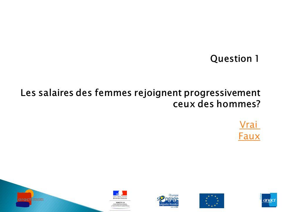 Question 1 Les salaires des femmes rejoignent progressivement ceux des hommes? Vrai Faux