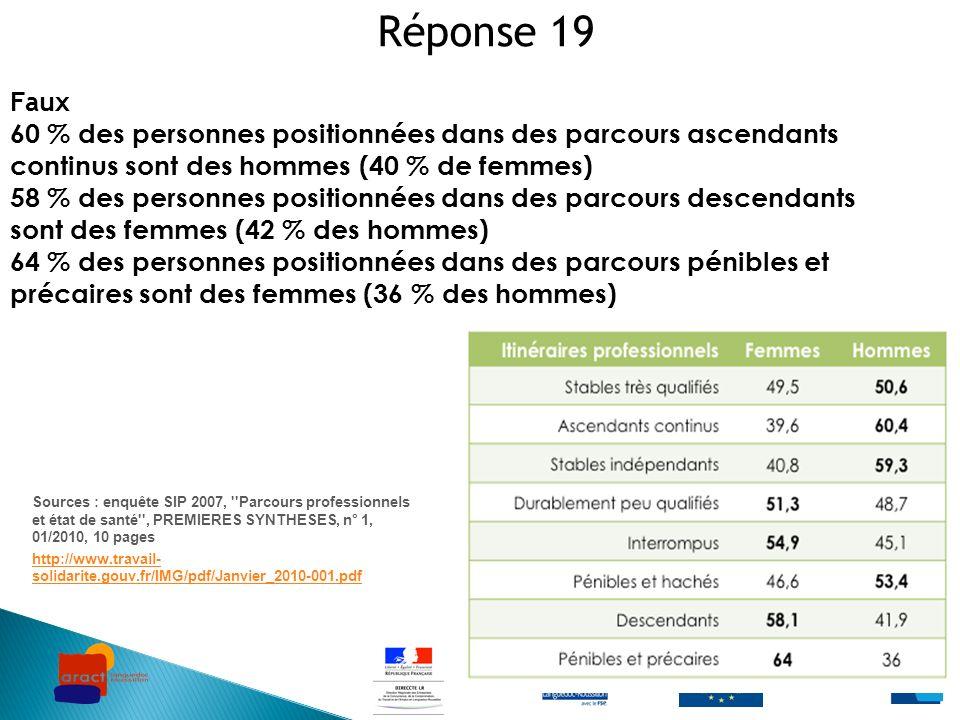 Réponse 19 Faux 60 % des personnes positionnées dans des parcours ascendants continus sont des hommes (40 % de femmes) 58 % des personnes positionnées