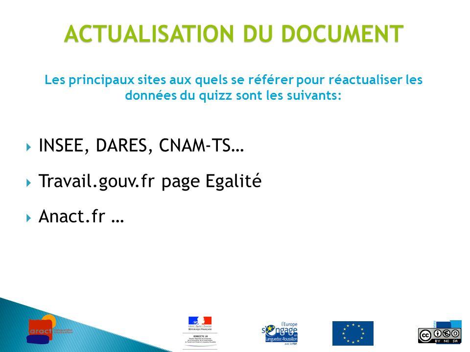 ACTUALISATION DU DOCUMENT INSEE, DARES, CNAM-TS… Travail.gouv.fr page Egalité Anact.fr … Les principaux sites aux quels se référer pour réactualiser l