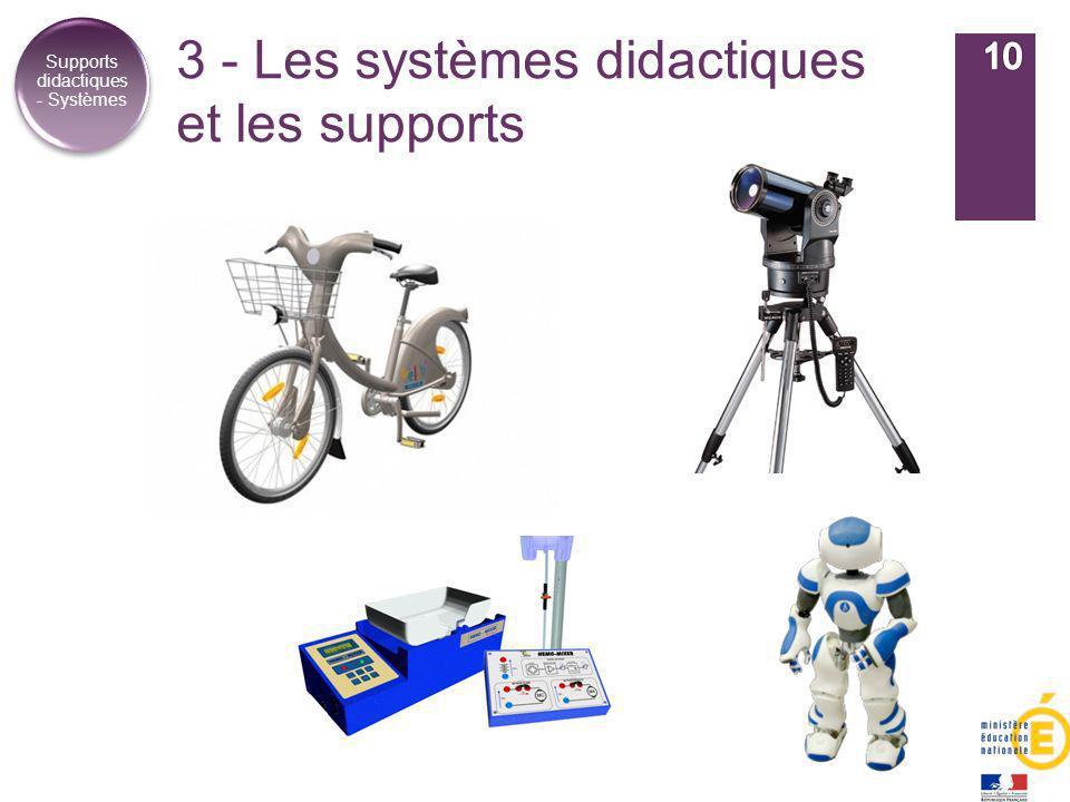 + 3 - Les systèmes didactiques et les supports Supports didactiques - Systèmes