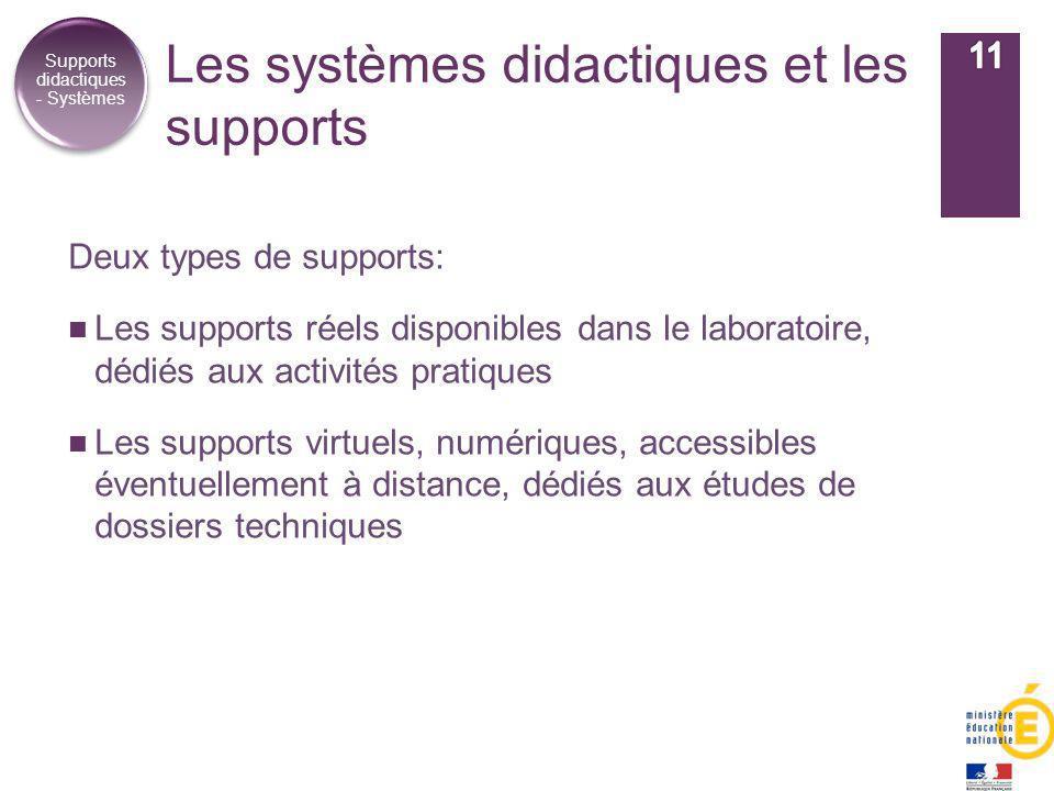 + Deux types de supports: Les supports réels disponibles dans le laboratoire, dédiés aux activités pratiques Les supports virtuels, numériques, access