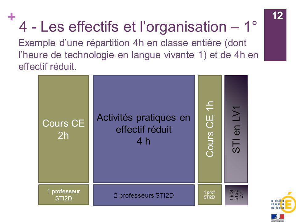 + 4 - Les effectifs et lorganisation – 1° Cours CE 2h Activités pratiques en effectif réduit 4 h Cours CE 1h STI en LV1 Exemple dune répartition 4h en