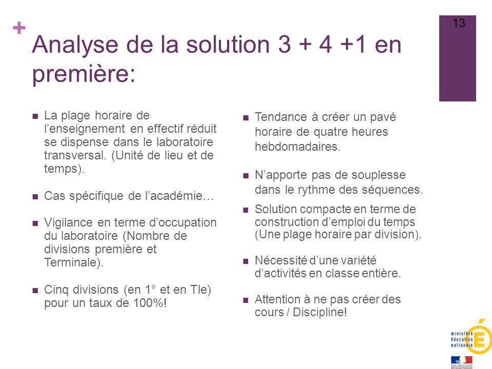 + Analyse de la solution 3 + 4 +1 en première: Tendance à créer un pavé horaire de quatre heures hebdomadaires. Napporte pas de souplesse dans le ryth