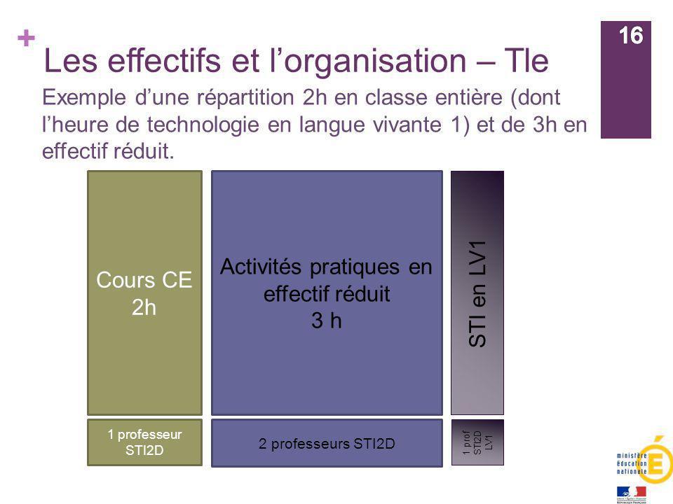 + Les effectifs et lorganisation – Tle Cours CE 2h Activités pratiques en effectif réduit 3 h STI en LV1 Exemple dune répartition 2h en classe entière