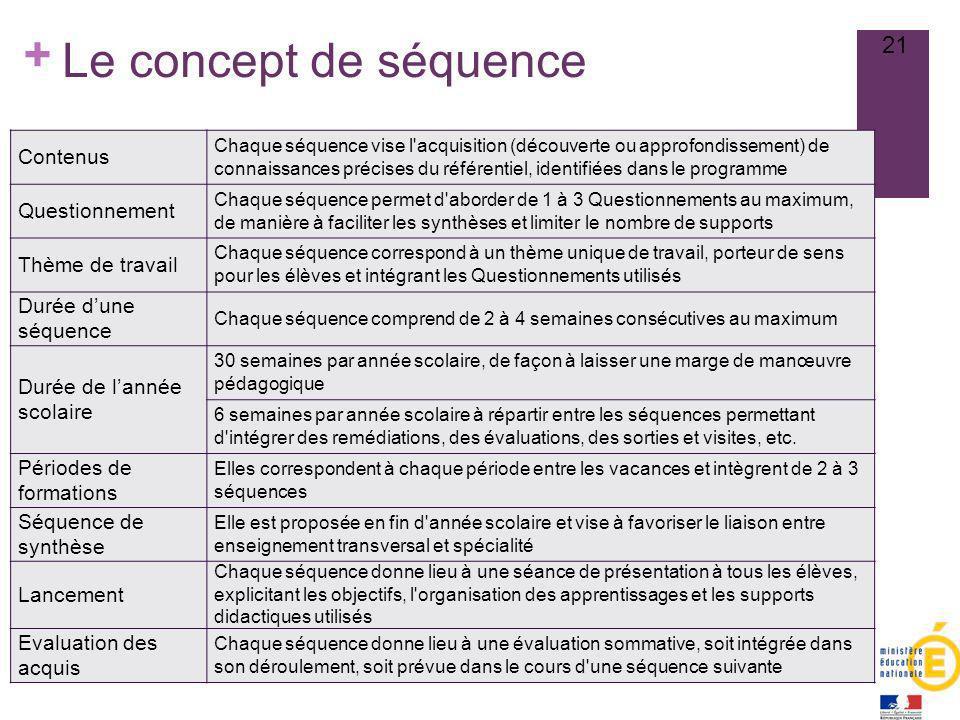 + Le concept de séquence 21 Contenus Chaque séquence vise l'acquisition (découverte ou approfondissement) de connaissances précises du référentiel, id