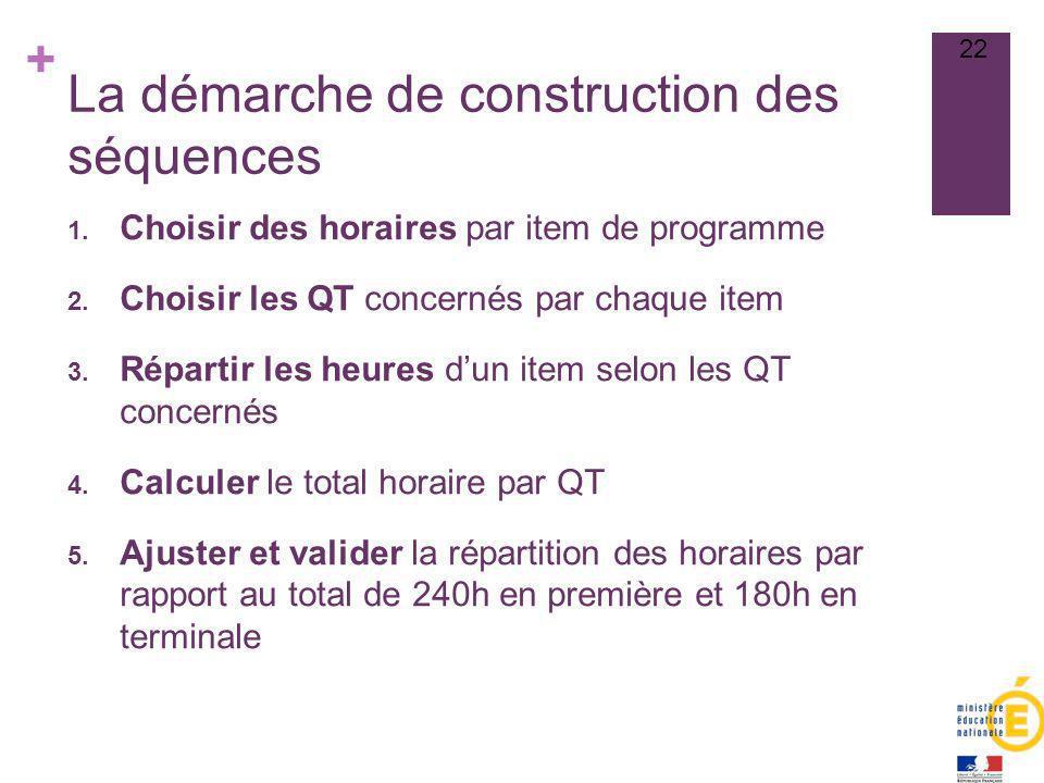 + La démarche de construction des séquences 22 1. Choisir des horaires par item de programme 2. Choisir les QT concernés par chaque item 3. Répartir l