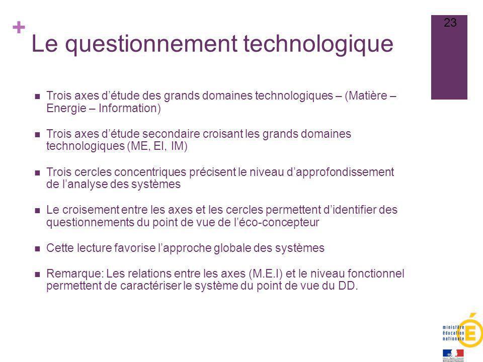 + Le questionnement technologique 23 Trois axes détude des grands domaines technologiques – (Matière – Energie – Information) Trois axes détude second