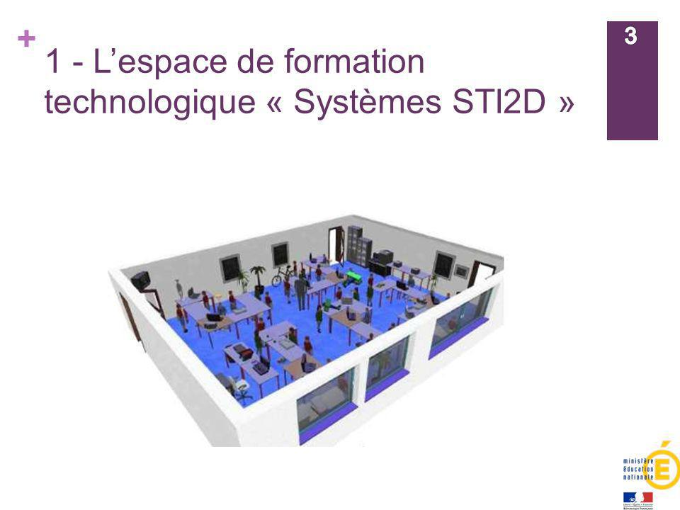 + 1 - Lespace de formation technologique « Systèmes STI2D »