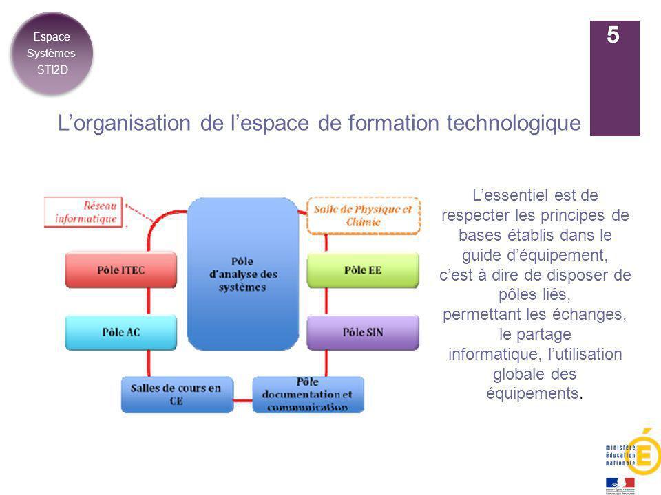 + Espace Systèmes STI2D Lorganisation de lespace de formation technologique Lessentiel est de respecter les principes de bases établis dans le guide d