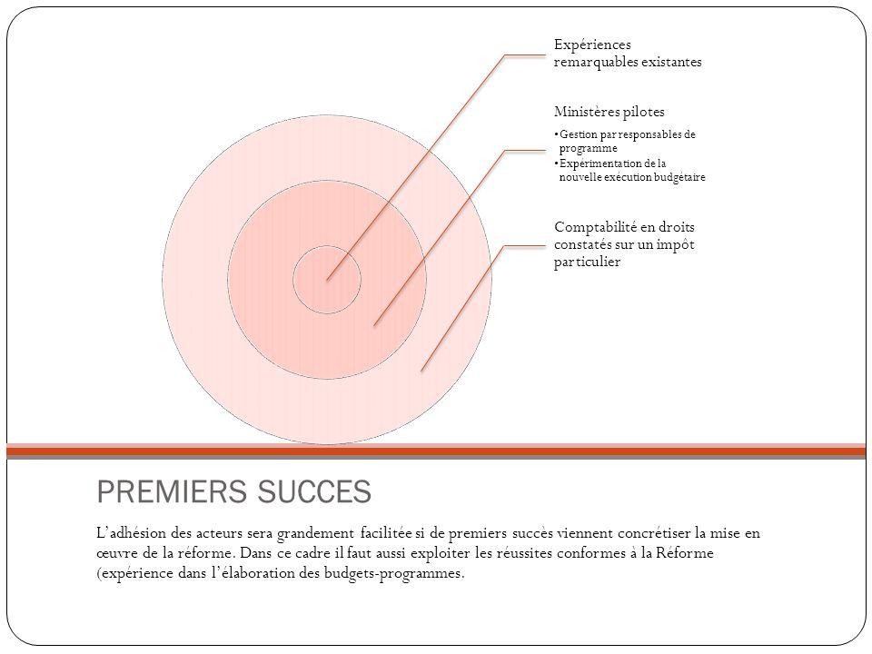 PREMIERS SUCCES Ladhésion des acteurs sera grandement facilitée si de premiers succès viennent concrétiser la mise en œuvre de la réforme. Dans ce cad