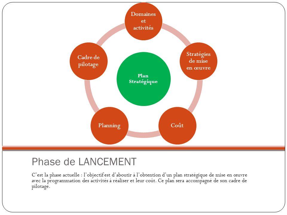 Phase de LANCEMENT Cest la phase actuelle : lobjectif est daboutir à lobtention dun plan stratégique de mise en œuvre avec la programmation des activi