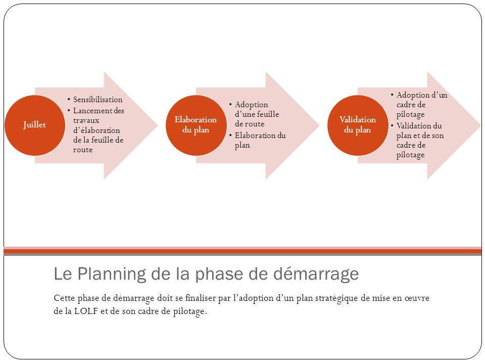 Le Planning de la phase de démarrage Cette phase de démarrage doit se finaliser par ladoption dun plan stratégique de mise en œuvre de la LOLF et de s
