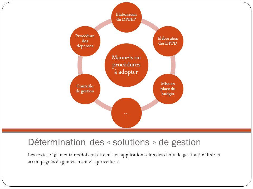 Détermination des « solutions » de gestion Les textes réglementaires doivent être mis en application selon des choix de gestion à définir et accompagn