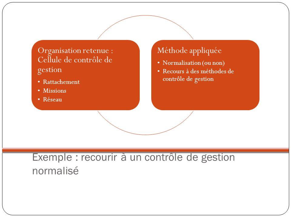 Exemple : recourir à un contrôle de gestion normalisé Organisation retenue : Cellule de contrôle de gestion Rattachement Missions Réseau Méthode appli