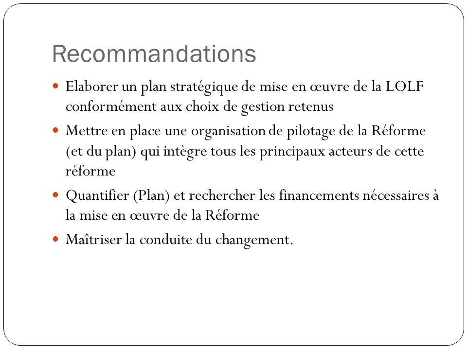 Recommandations Elaborer un plan stratégique de mise en œuvre de la LOLF conformément aux choix de gestion retenus Mettre en place une organisation de