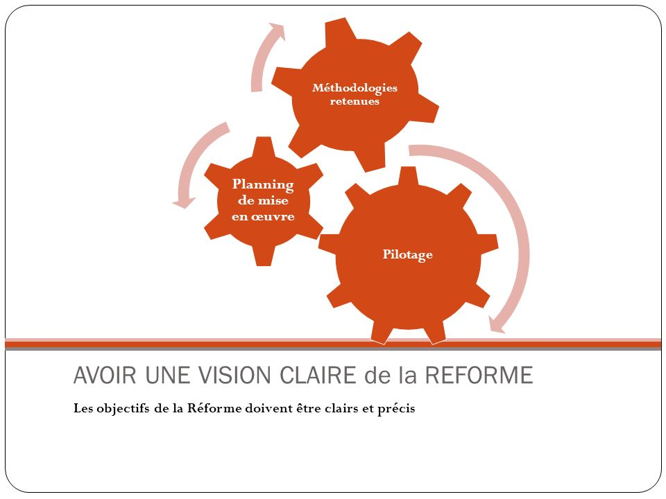 AVOIR UNE VISION CLAIRE de la REFORME Les objectifs de la Réforme doivent être clairs et précis Pilotage Planning de mise en œuvre Méthodologies reten