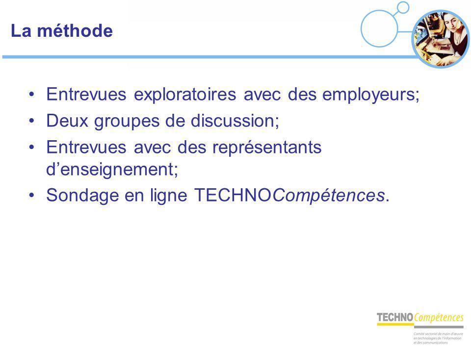 La méthode Entrevues exploratoires avec des employeurs; Deux groupes de discussion; Entrevues avec des représentants denseignement; Sondage en ligne T