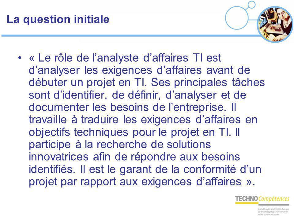 La question initiale « Le rôle de lanalyste daffaires TI est danalyser les exigences daffaires avant de débuter un projet en TI. Ses principales tâche