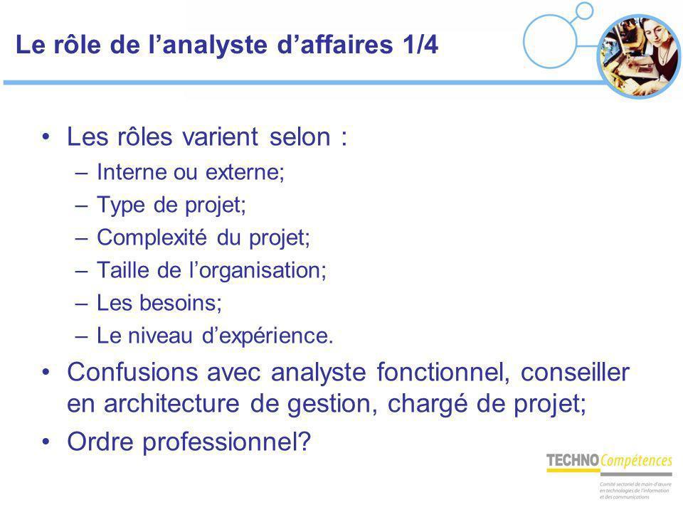 Le rôle de lanalyste daffaires 1/4 Les rôles varient selon : –Interne ou externe; –Type de projet; –Complexité du projet; –Taille de lorganisation; –L