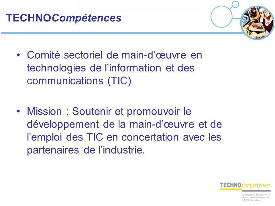 TECHNOCompétences Comité sectoriel de main-dœuvre en technologies de linformation et des communications (TIC) Mission : Soutenir et promouvoir le déve