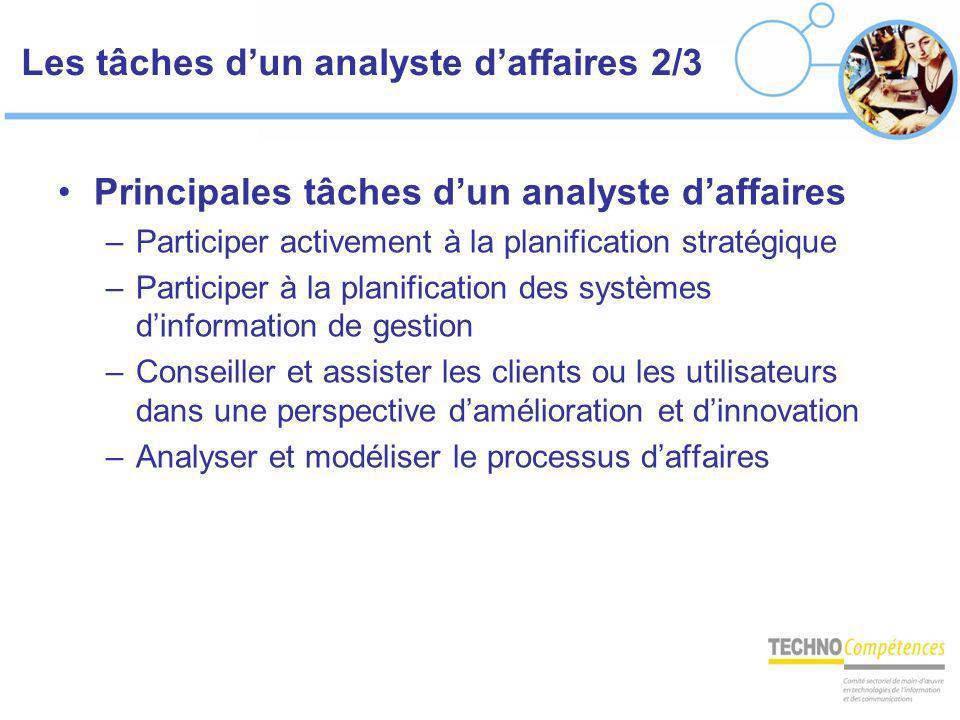 Les tâches dun analyste daffaires 2/3 Principales tâches dun analyste daffaires –Participer activement à la planification stratégique –Participer à la