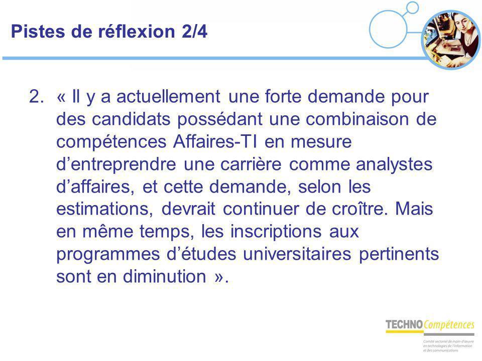 Pistes de réflexion 2/4 2. « Il y a actuellement une forte demande pour des candidats possédant une combinaison de compétences Affaires-TI en mesure d