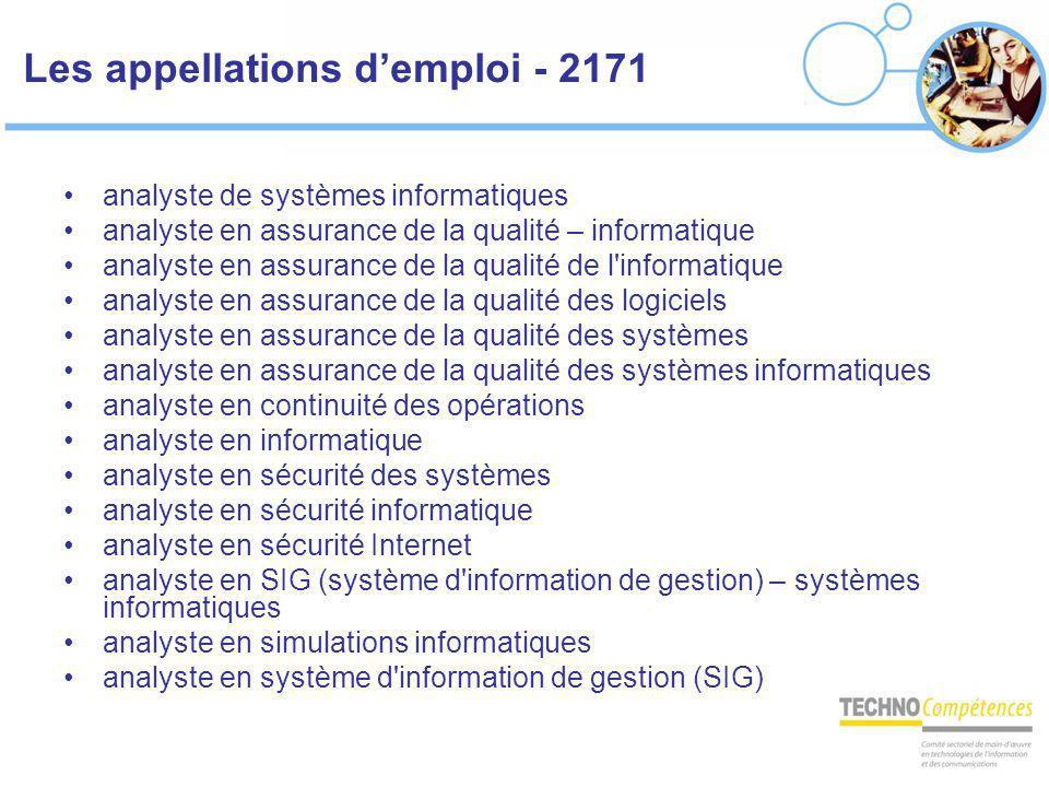 Les appellations demploi - 2171 analyste de systèmes informatiques analyste en assurance de la qualité – informatique analyste en assurance de la qual