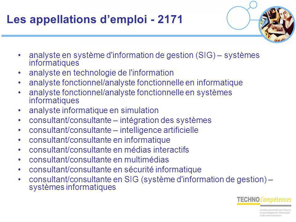 Les appellations demploi - 2171 analyste en système d'information de gestion (SIG) – systèmes informatiques analyste en technologie de l'information a