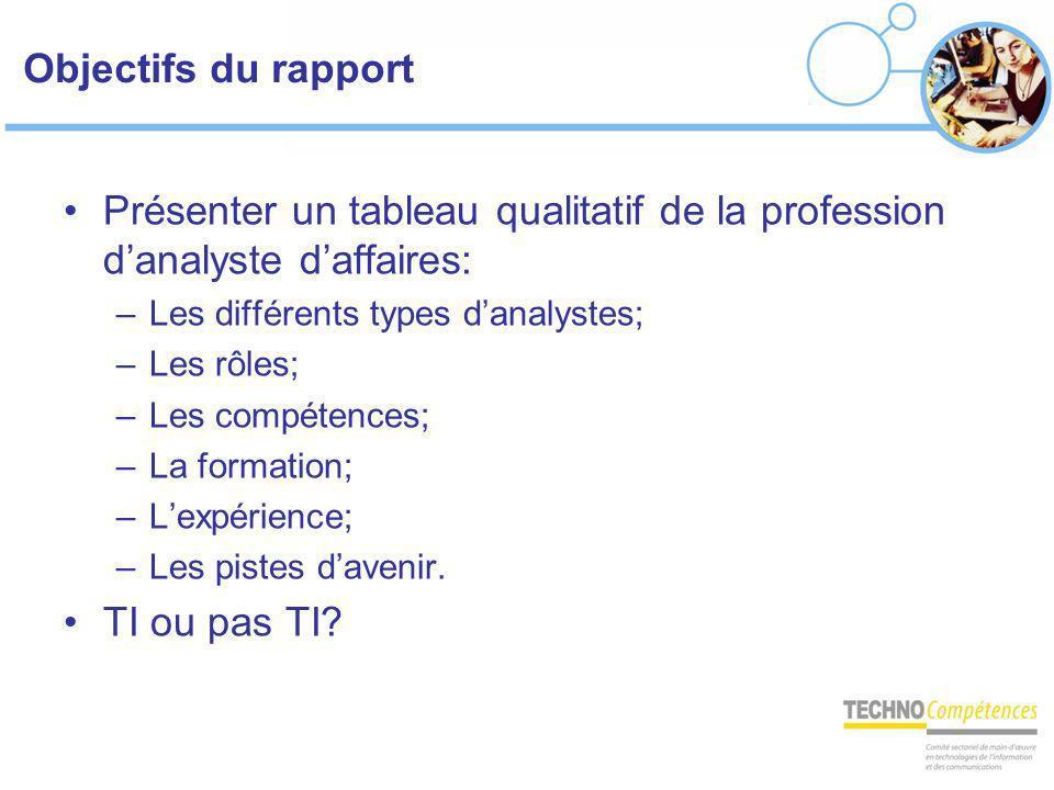Objectifs du rapport Présenter un tableau qualitatif de la profession danalyste daffaires: –Les différents types danalystes; –Les rôles; –Les compéten