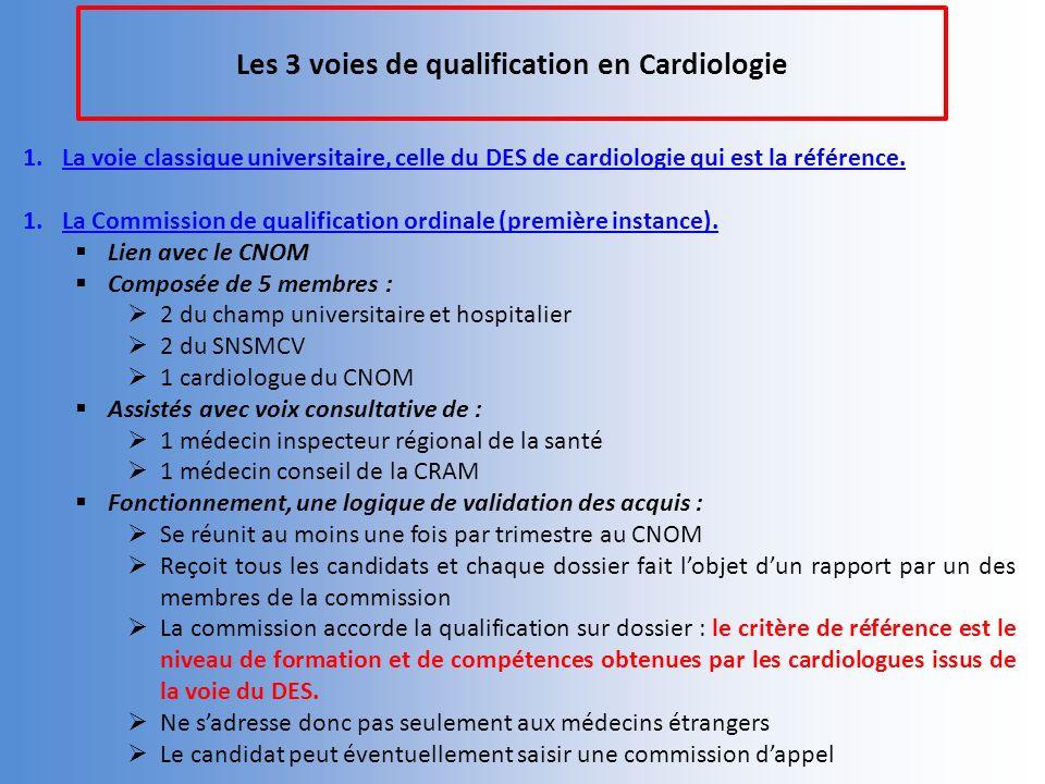 Les 3 voies de qualification en Cardiologie 1.La voie classique universitaire, celle du DES de cardiologie qui est la référence.
