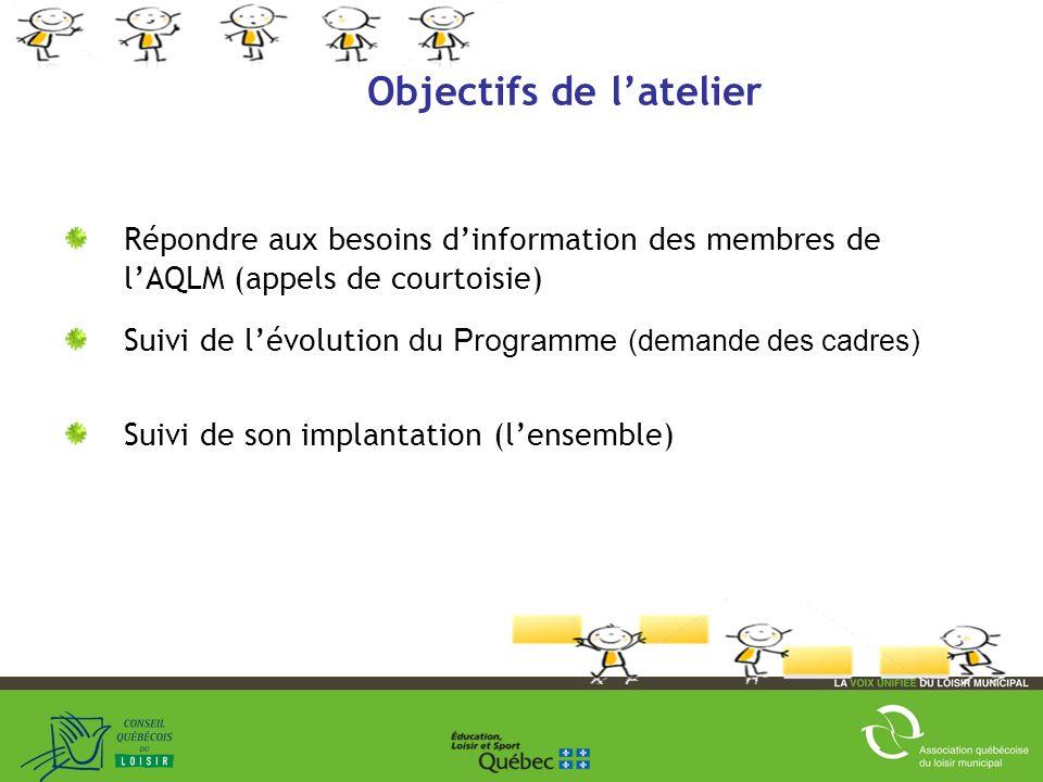Objectifs de latelier Répondre aux besoins dinformation des membres de lAQLM (appels de courtoisie) 2 Suivi de lévolution du Programme (demande des cadres) Suivi de son implantation (lensemble)