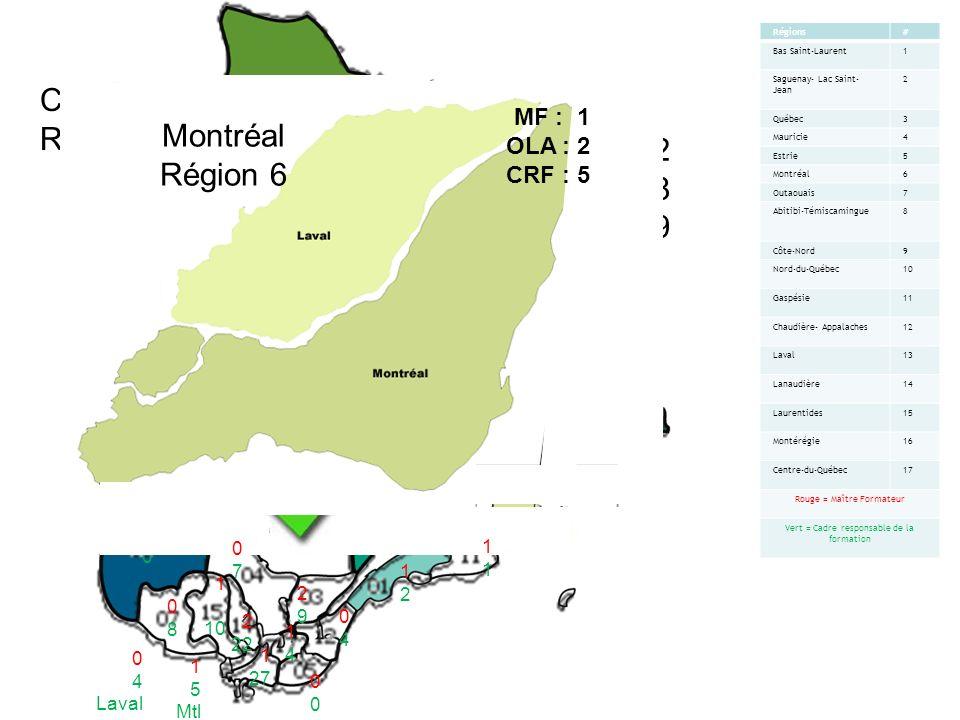 Bas St-Laurent Région 1 MF : 0 OLA : 2 CRF : 2 1 2 MF : 2 OLA : 8 CRF: 9 Capitale Nationale Région 3 2 9 MF : 0 OLA : 2 CRF: 7 Mauricie Région 4 Estrie Région 5 MF : 0 OLA : 0 CRF: 0 00 00 0 0 0808 Outaouais Région 7 MF : 0 OLA : 1 CRF: 8 Abitibi- Témiscamingue Région 8 MF : 0 OLA : 0 CRF : 0 MF : 1 OLA : 1 CRF : 1 Côte-Nord Région 9 1 61 6 Nord du Québec Région 10 MF : 0 OLA : 0 CRF : 0 0 0 0 0 Gaspésie Îles-de-la-Madeleine Région 11 MF : 1 OLA : 1 CRF : 1 Chaudière-Appalache Région 12 MF : 0 OLA : 3 CRF : 4 Laval Région 13 MF : 0 OLA : 1 CRF: 4 Laurentides Région 15 MF : 1 OLA : 5 CRF: 10 1 10 Montérégie Région 16 MF : 1 OLA : 15 CRF : 27 1 27 Centre du Québec Région 17 MF : 1 OLA : 3 CRF: 4 1 4 Saguenay Lac-St-Jean Région 2 MF : 0 OLA : 1 CRF : 2 Régions# Bas Saint-Laurent1 Saguenay- Lac Saint- Jean 2 Québec3 Mauricie4 Estrie5 Montréal6 Outaouais7 Abitibi-Témiscamingue8 Côte-Nord9 Nord-du-Québec10 Gaspésie11 Chaudière- Appalaches12 Laval13 Lanaudière14 Laurentides15 Montérégie16 Centre-du-Québec17 Rouge = Maître Formateur Vert = Cadre responsable de la formation 0202 0707 1 5 Mtl 0404 0 4 Laval 2 22 Lanaudière Région 14 MF : 2 OLA : 7 CRF: 22 MF : 1 OLA : 2 CRF : 5 Montréal Région 6 1